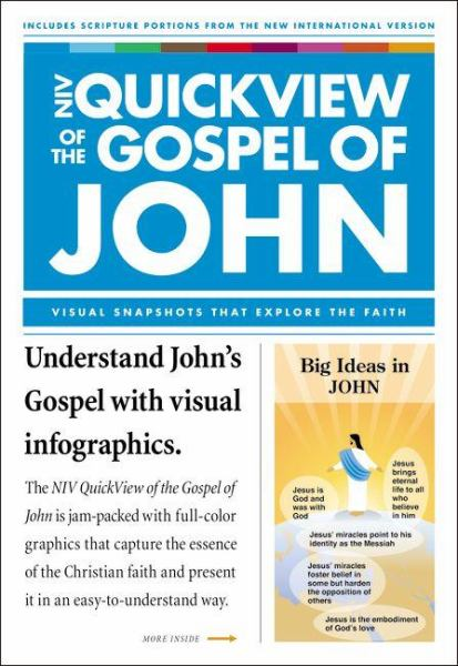 Quickview of the Gospel of John
