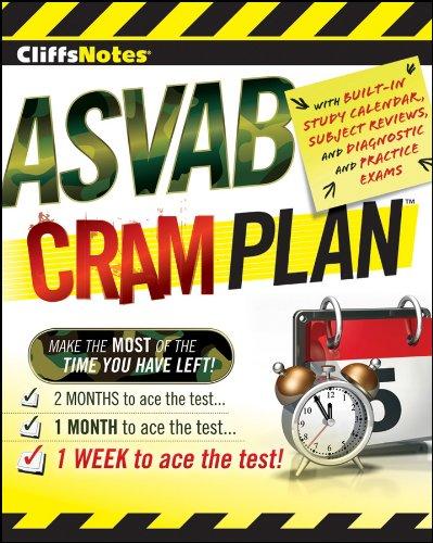 ASVAB Cram Plan (CliffsNotes)